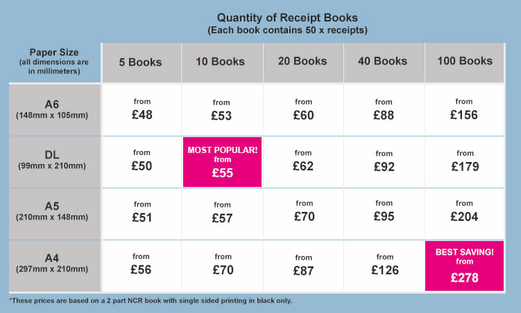 PPD-price-matrix-Receipt-books