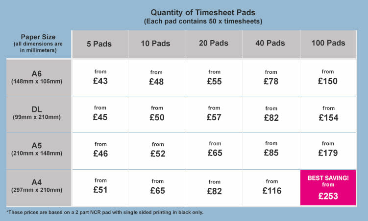 PPD-price-matrix-Timesheet-Pads